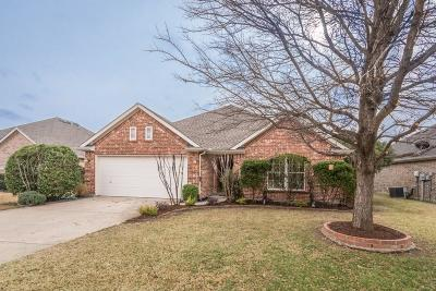Denton Single Family Home Active Option Contract: 2004 Mark Twain Lane