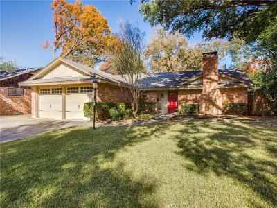 Single Family Home For Sale: 3629 Ainsworth Drive
