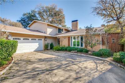 Dallas County Single Family Home For Sale: 1425 Dumont Drive
