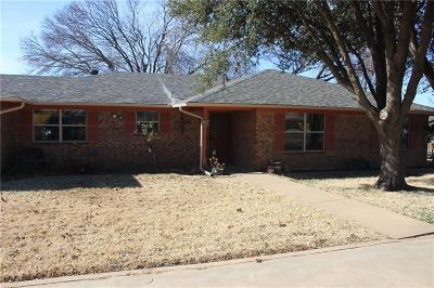 Single Family Home Active Contingent: 122 Chaparral Drive