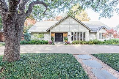 Dallas Single Family Home Active Option Contract: 7237 Ashington Drive