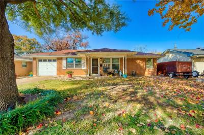 Irving Single Family Home Active Option Contract: 2505 W 11th Street