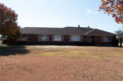 Forney Single Family Home For Sale: 11807 Windy Lane