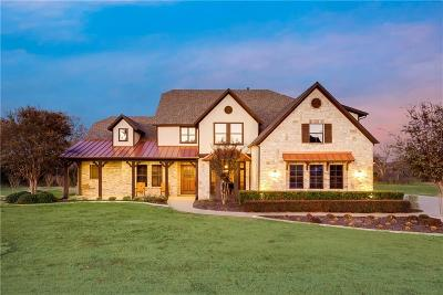 Denton County Single Family Home Active Option Contract: 2017 Winthrop Hill Road