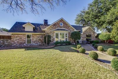 Single Family Home Active Option Contract: 3512 Wandering Trail