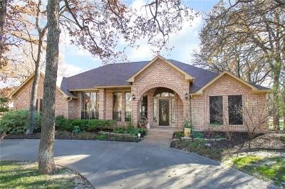 Denton County Single Family Home Active Option Contract: 609 Primrose Court
