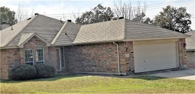 Denton Single Family Home Active Option Contract: 1004 Hopkins Drive