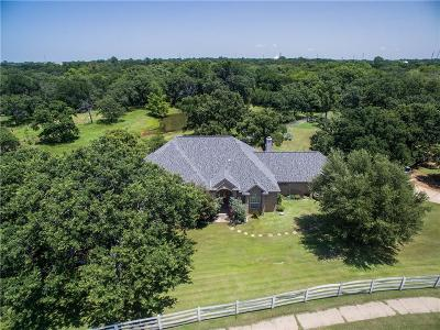 Lewisville Single Family Home For Sale: 1091 W Corporate Drive