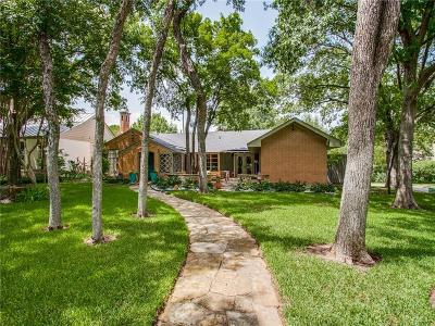 Dallas Single Family Home Active Option Contract: 1803 Marydale Drive