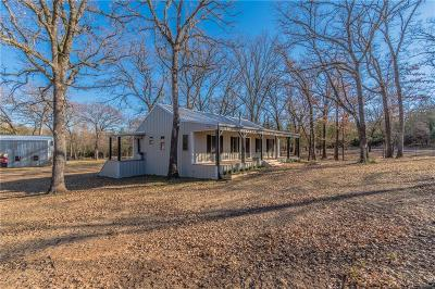 Wills Point Single Family Home For Sale: 553 Vz Cr 3725