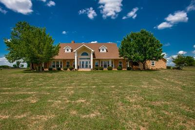 Residential Lease For Lease: 1875 Bluebonnet Drive