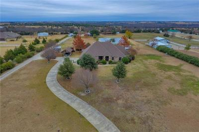 Residential Lease For Lease: 2073 Fm 740 S