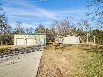 Collin County Single Family Home For Sale: 911 County Road 373