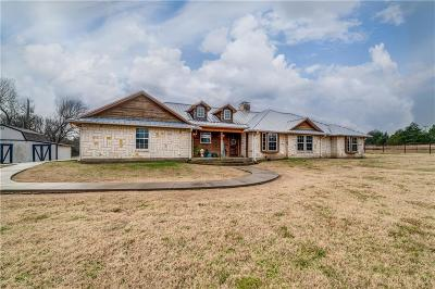Midlothian Single Family Home For Sale: 4480 Mockingbird Lane