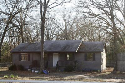 Wills Point Single Family Home Active Option Contract: 210 Private Road 7396