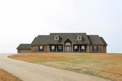 Kilgore Single Family Home For Sale: 323 Old Sh 31