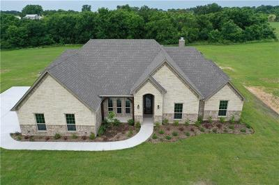 Decatur Single Family Home For Sale: 654 Cr 4191