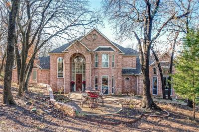 Flower Mound Single Family Home Active Option Contract: 6601 Stonehill Court