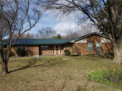 Waxahachie Single Family Home Active Option Contract: 7641 Fm 1387