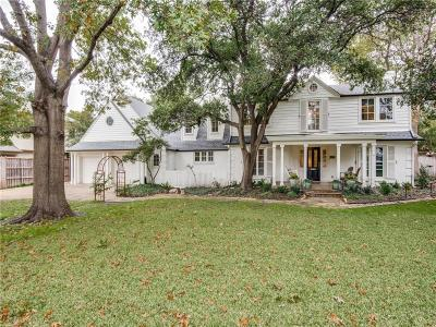 Dallas County Single Family Home Active Option Contract: 6117 Meadow Road