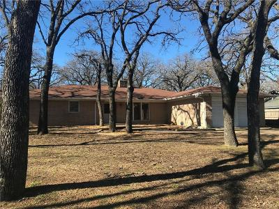 Fort Worth Single Family Home Active Option Contract: 1732 Jenson Road