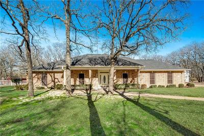 Terrell Single Family Home Active Option Contract: 1277 Meadow Way