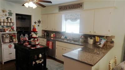 Kemp Single Family Home For Sale: 308 E 8th Street