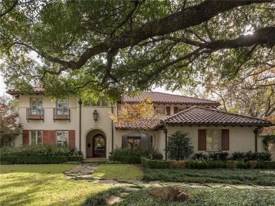 Dallas County Single Family Home For Sale: 6130 Waggoner Drive