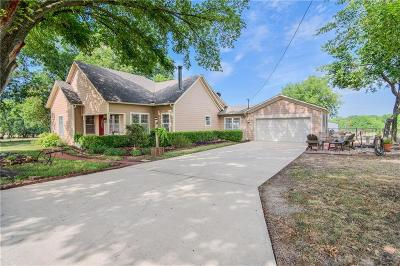 Melissa Single Family Home Active Option Contract: 1907 Bryant Street