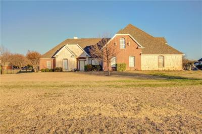 Single Family Home For Sale: 103 Old Base Road