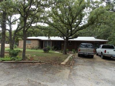 Keller Single Family Home For Sale: 1930 Spring Drive