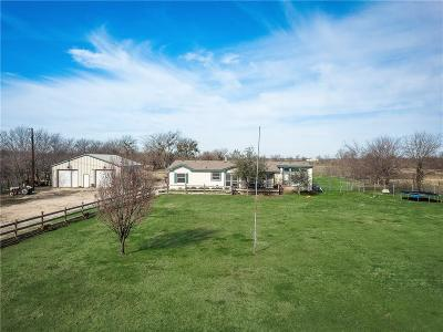 Single Family Home Active Option Contract: 2000 SE County Road 0050