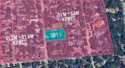 Dallas County Residential Lots & Land For Sale: 8410 Midway Road