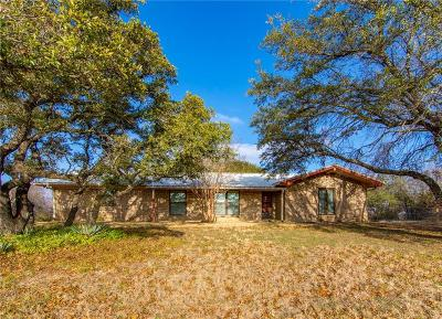 Early Single Family Home Active Option Contract: 5800 County Road 614