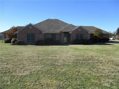 Midlothian Single Family Home Active Option Contract: 2250 Whispering Hills Drive