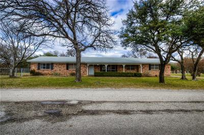 Willow Park Single Family Home Active Option Contract: 3004 Old Ford Road