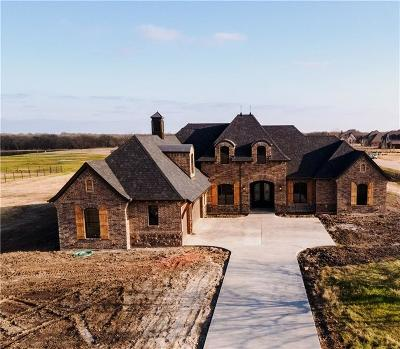 Terrell Single Family Home Active Option Contract: 7787 Fall Creek Road