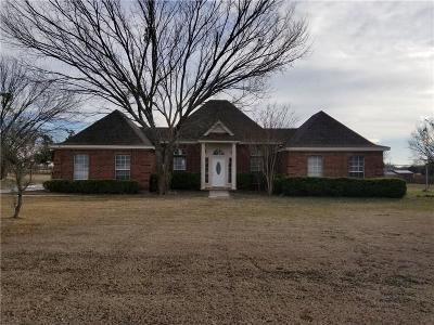 Decatur Single Family Home For Sale: 188 Bluebonnet Drive