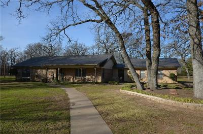 Wills Point Single Family Home For Sale: 501 Vz County Road 3726