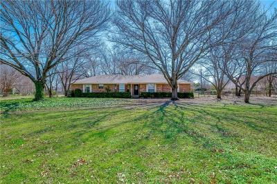 Garland Single Family Home For Sale: 1216 Talley Road