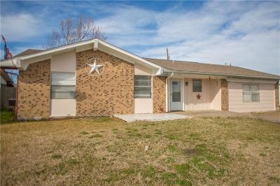 Single Family Home Active Contingent: 1125 Reed Circle