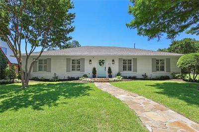 Richardson Single Family Home For Sale: 313 Northview Drive