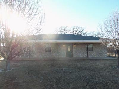 Boyd Single Family Home Active Option Contract: 327 County Road 4765