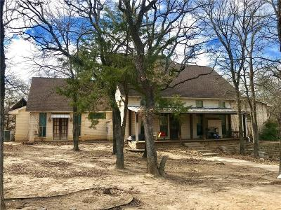Weatherford Single Family Home Active Contingent: 1410 Ellis Drive