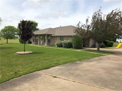 Rockwall Single Family Home For Sale: 14892 S Fm 548