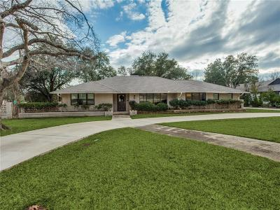 Single Family Home Active Option Contract: 6828 Willow Lane