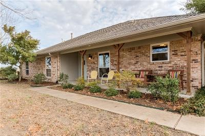 Farmersville Single Family Home Active Option Contract: 1210 Willow Lane