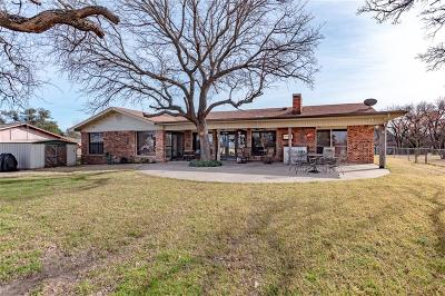 Wise County Single Family Home For Sale: 304 Lakeview Drive