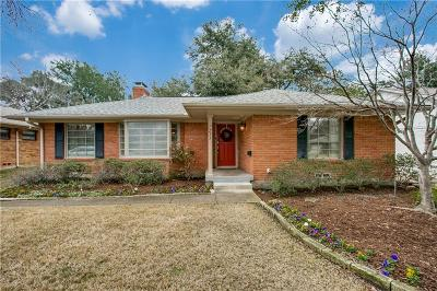 Dallas Single Family Home Active Option Contract: 7235 Haverford Road