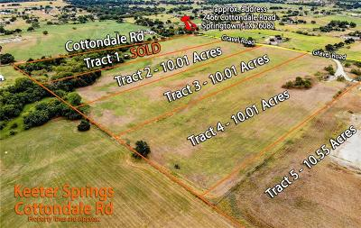 Springtown Residential Lots & Land Active Contingent: Tbd-3 Keeter Springs Road